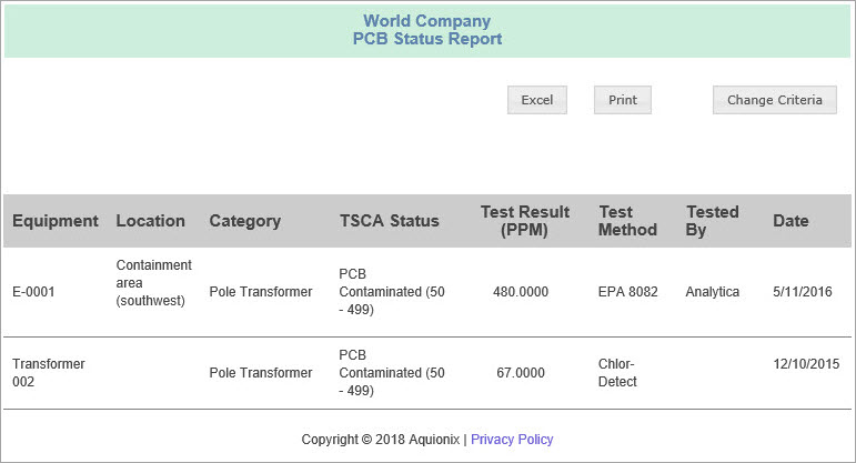 TSCA PCB Risk Matrix